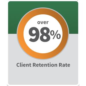 client retention rate