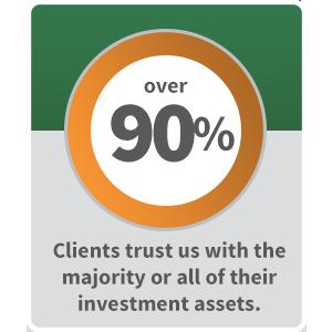client trust